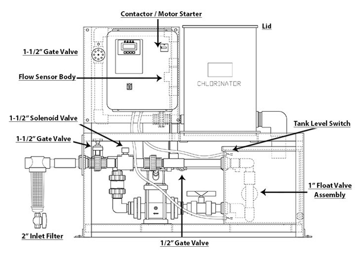 Aqua Flo Wiring Diagram further Diagram Wiring Motor Electrical Fpt20510 Wiring Diagrams also Accu Tab Powerpro 3150 Diagram besides Hayward Super 2 Pump Wiring Diagram also Product. on 5 hp pool pump motor html