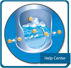 Chlorinator Help Center